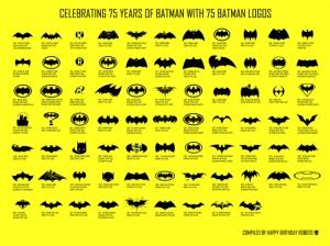 75 Yıl Batman Logoları Süper Kahramanlar Kanvas Tablo