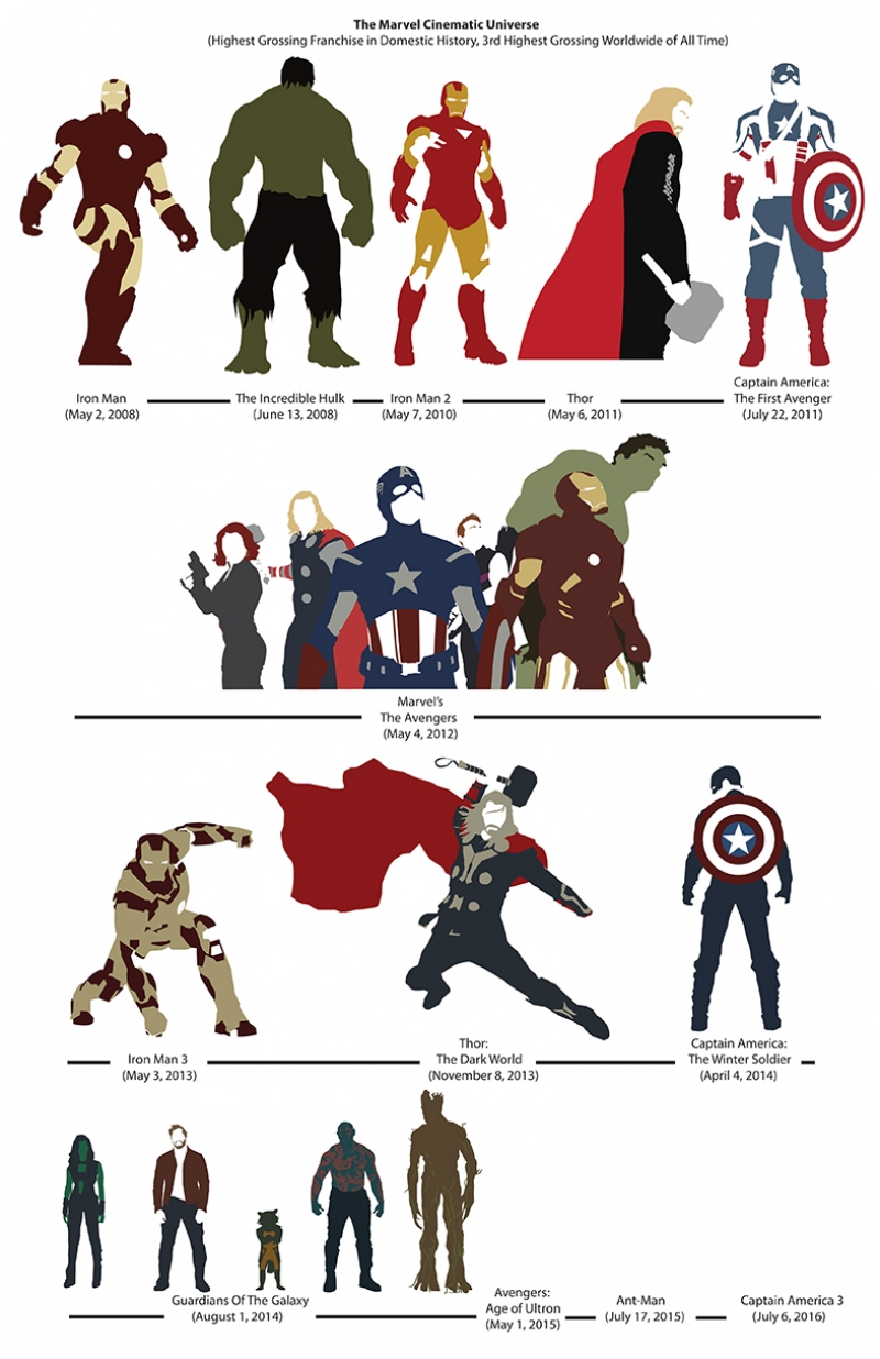 Avengers - Yenilmezler Poster Süper Kahramanlar Kanvas Tablo
