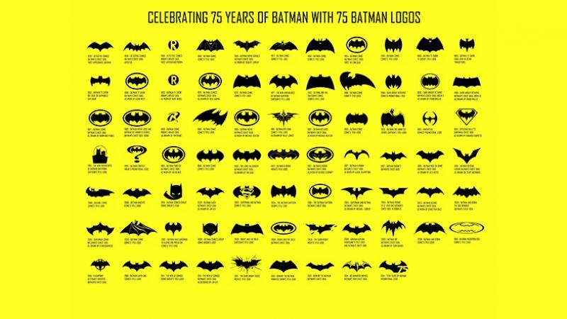 Batman Tüm Logolar Süper Kahramanlar Kanvas Tablo