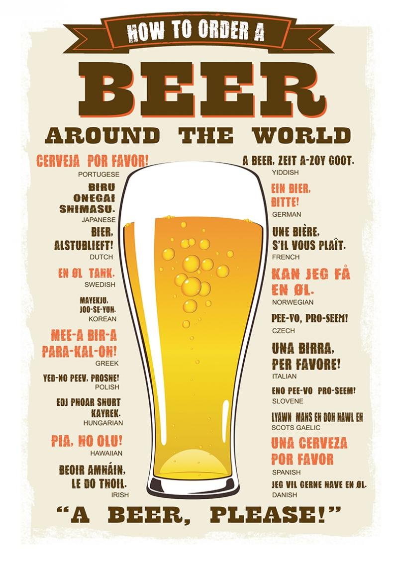 Bira Poster Popüler Kültür Kanvas Tablo