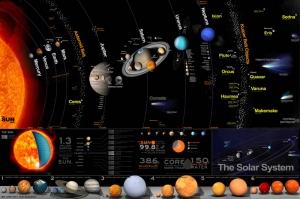 Gezegenler Dünya & Uzay Kanvas Tablo