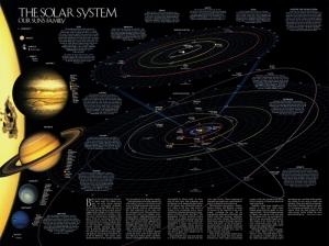 Güneş Sistemi Posteri Kanvas Tablo