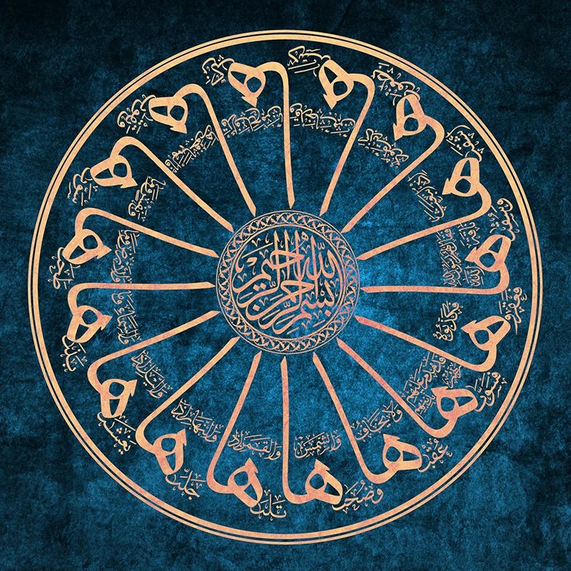 Hat Sanatı-1-İslami, Dini Kanvas Tablolar
