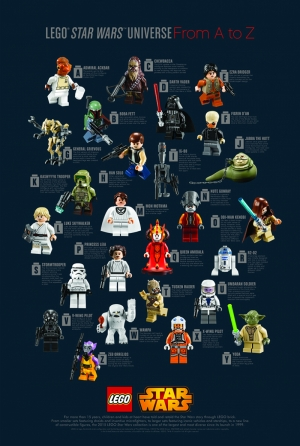 Lego Star Wars Kanvas Tablo