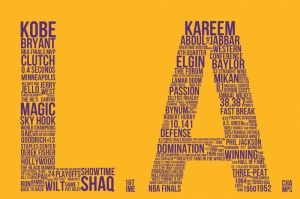 Los Angeles Lakers Nba Basketbol Sports Typography Kanvas Tablo