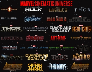 Marvel Cinematic Universe Poster Kanvas Tablo