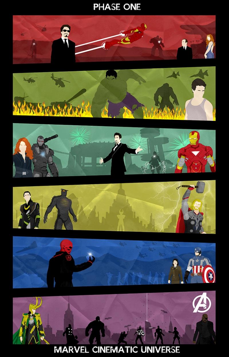 Marvel Sinematik Evren Poster Süper Kahramanlar Kanvas Tablo