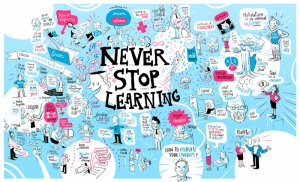 Never Stop Learning Motivasyon Retro & Motto Kanvas Tablo