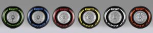 Pirelli Formula Lastik Kanvas Tablo