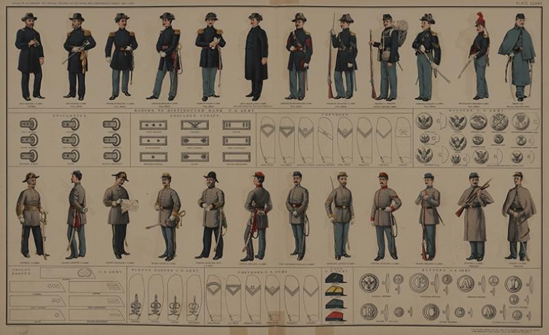 Retro Eski Poster Askeri Kıyafet Çizim Kanvas Tablo