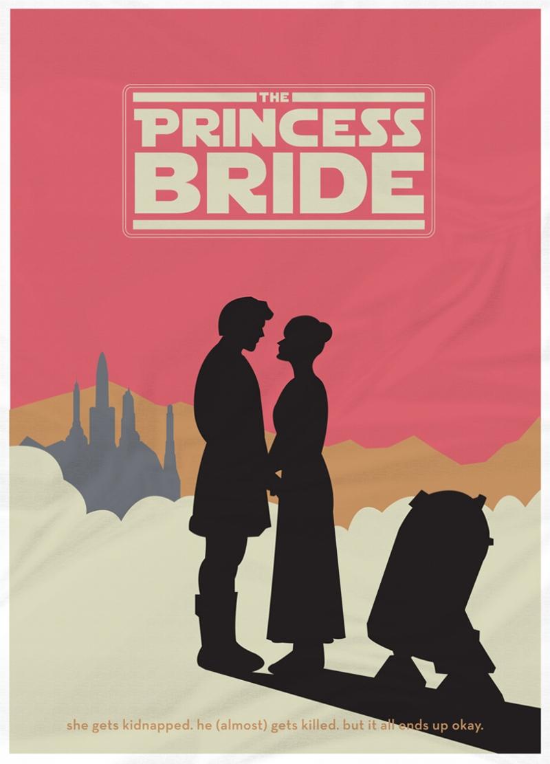 Retro Eski Poster Star WarsFilm Lucas Kanvas Tablo