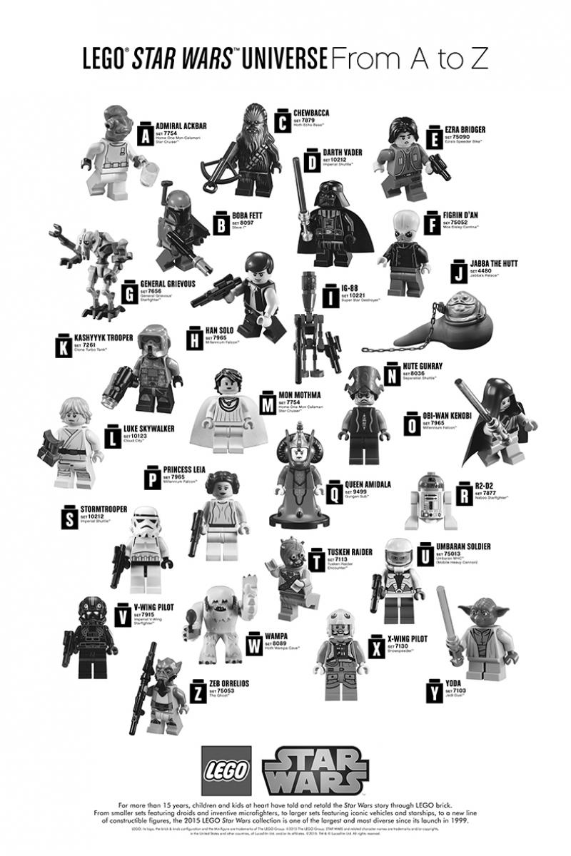 Star Wars Lego Karakterler Kanvas Tablo