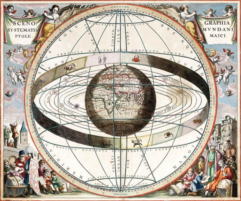 Tarihi Yıldız Haritası 2 Astroloji & Burçlar Kanvas Tablo